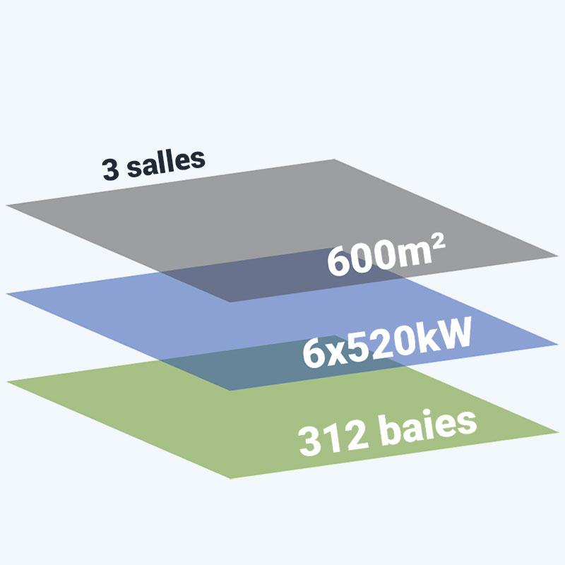 infographie 3 salles datacenter
